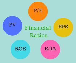 Chỉ số tài chính cơ bản