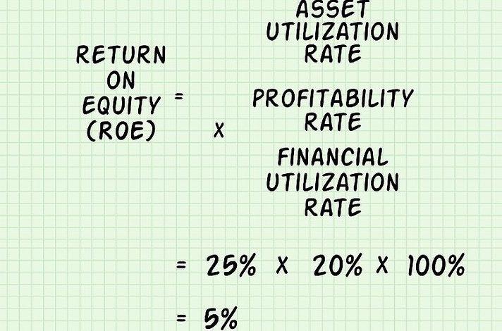 Nhân tỷ lệ sử dụng tài sản, tỷ suất sinh lời và tỷ lệ sử dụng tài chính với nhau