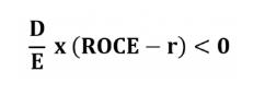ROCE < R