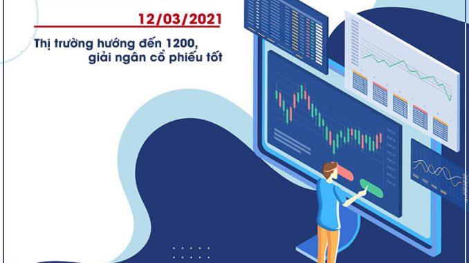 Điểm tin chứng khoán ngày 12/03/2021