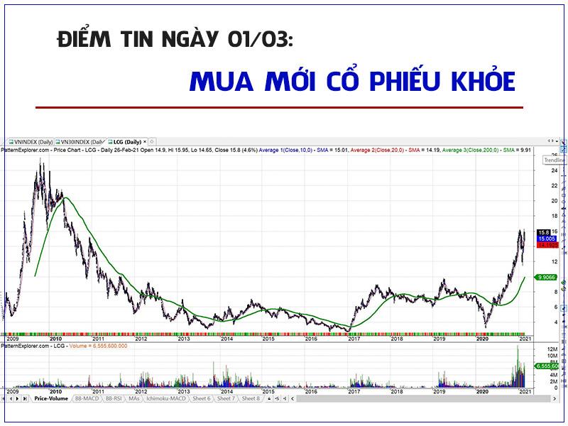 Điểm tin ngày 01/03: Mua mới cổ phiếu khỏe