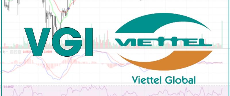 Phân tích cổ phiếu VGI - Tổng công ty cổ phần đầu tư quốc tế Viettel