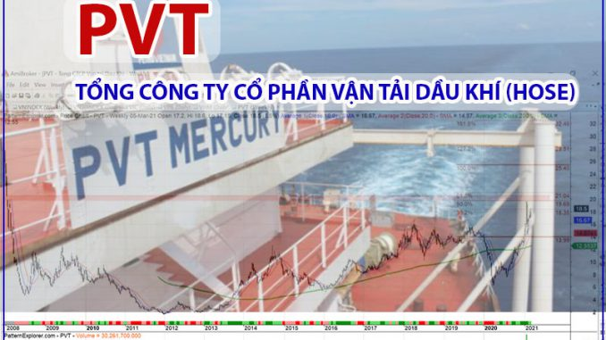 PVT - Tổng công ty Cổ phần Vận tải Dầu khí (HOSE)