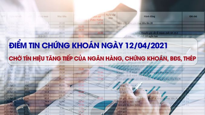 Điểm tin chứng khoán ngày 12/04/2021: Chờ tín hiệu tăng tiếp của ngân hàng, chứng khoán, BĐS, thép