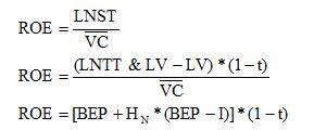 Phương trình xác định chỉ tiêu hệ số lợi nhuận sau thuế trên VCSH