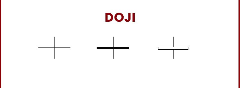 Mô hình nến Doji