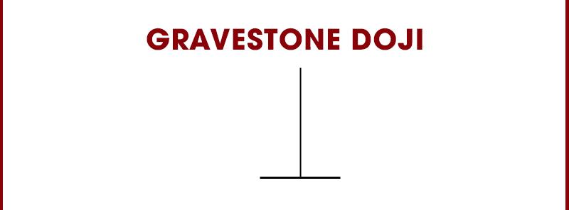 Mô hình nến Gravestone doji