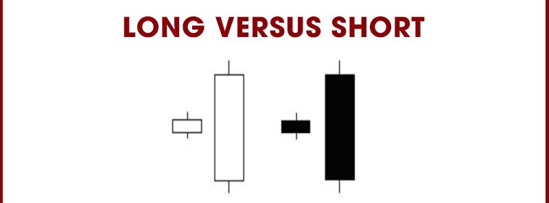 Mô hình nến long versus short