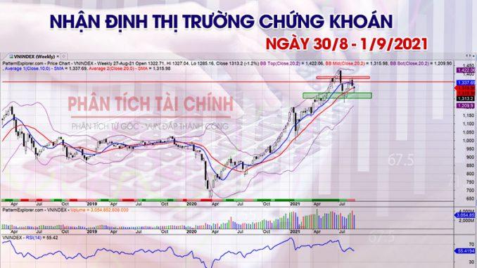 Nhận định thị trường chứng khoán ngày 30/8 - 1/9/2021